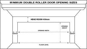 Standard Double Roller Garage Door Sizes