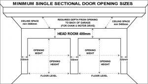 Standard Single Sectional Garage Door Sizes